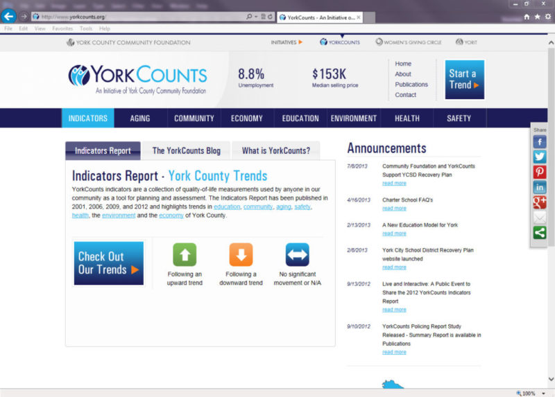 York Counts
